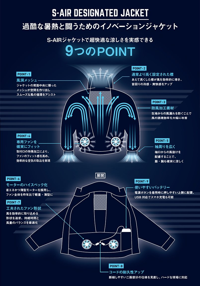 S-AIRジャケットで超快適な涼しさを実感できる9つのポイント